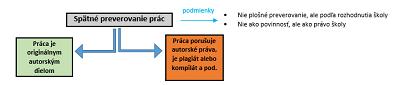 analyza VS22.png